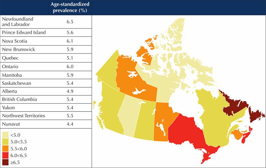 Diabetes in Canada